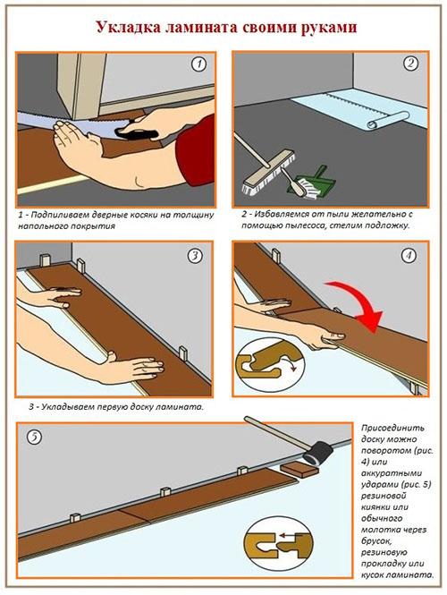 Укладка ламината с фаской пошаговая инструкция